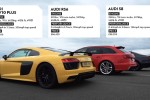 AVTOBLOG-audi-r8-v10-plus-s8-rs6-performance (5)